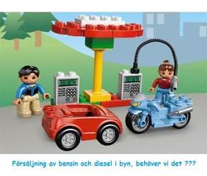 Bränsleförsäljning